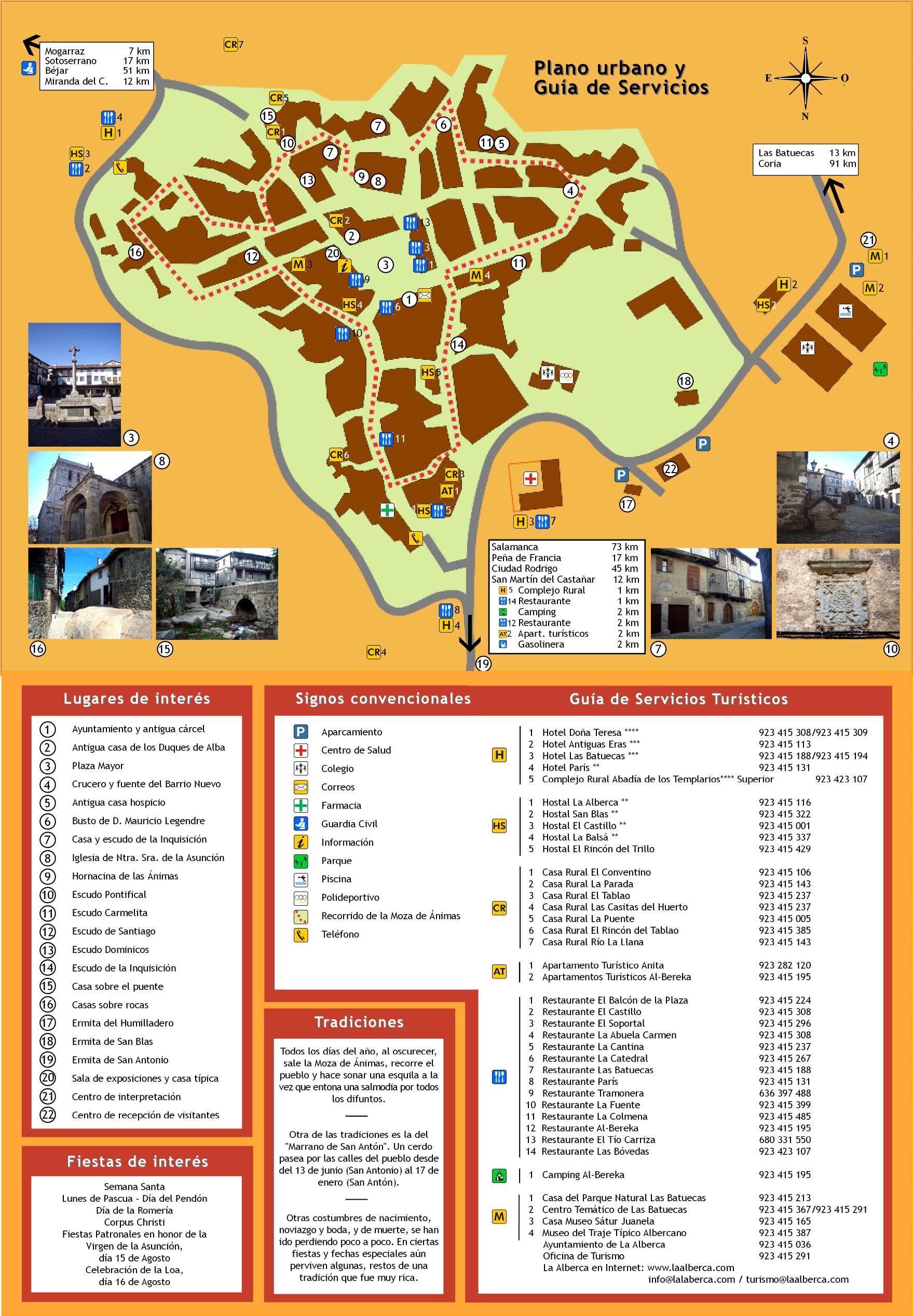 Plano urbano y guía de servicios